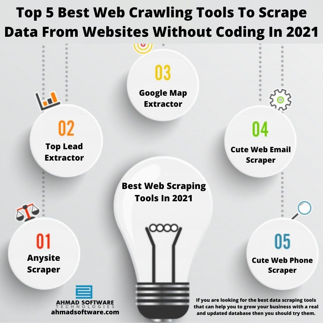 5 Best Web Crawling Tools To Scrape Data Without Coding In 2021
