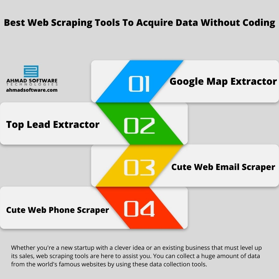 Best Web Scraping Tools To Acquire Data Without Coding