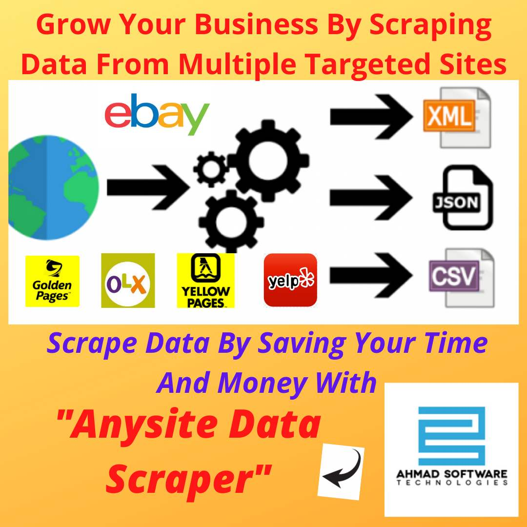 Scrape quality data from multiple sites with Anysite Scraper
