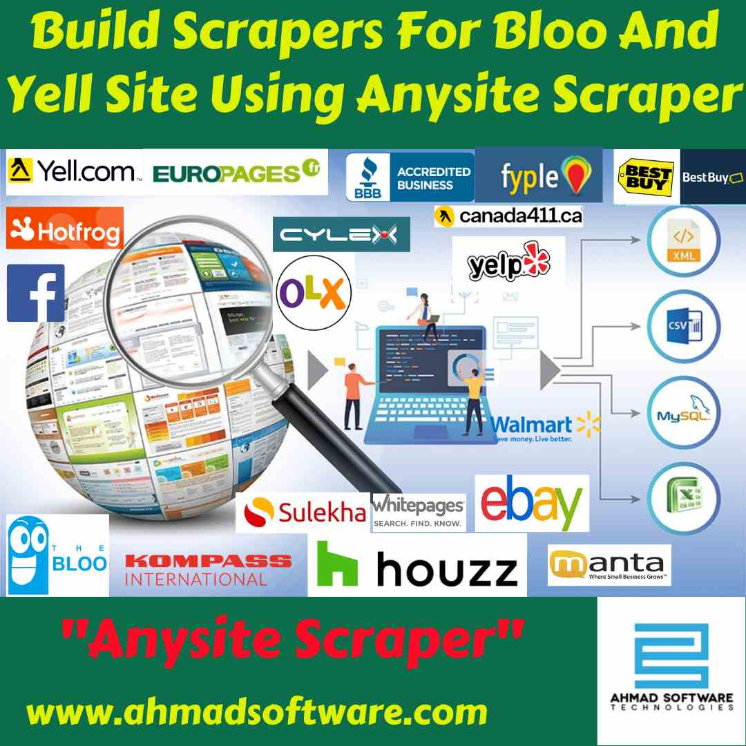 Build scrapers for Bloo and Yell site using Anysite Scraper