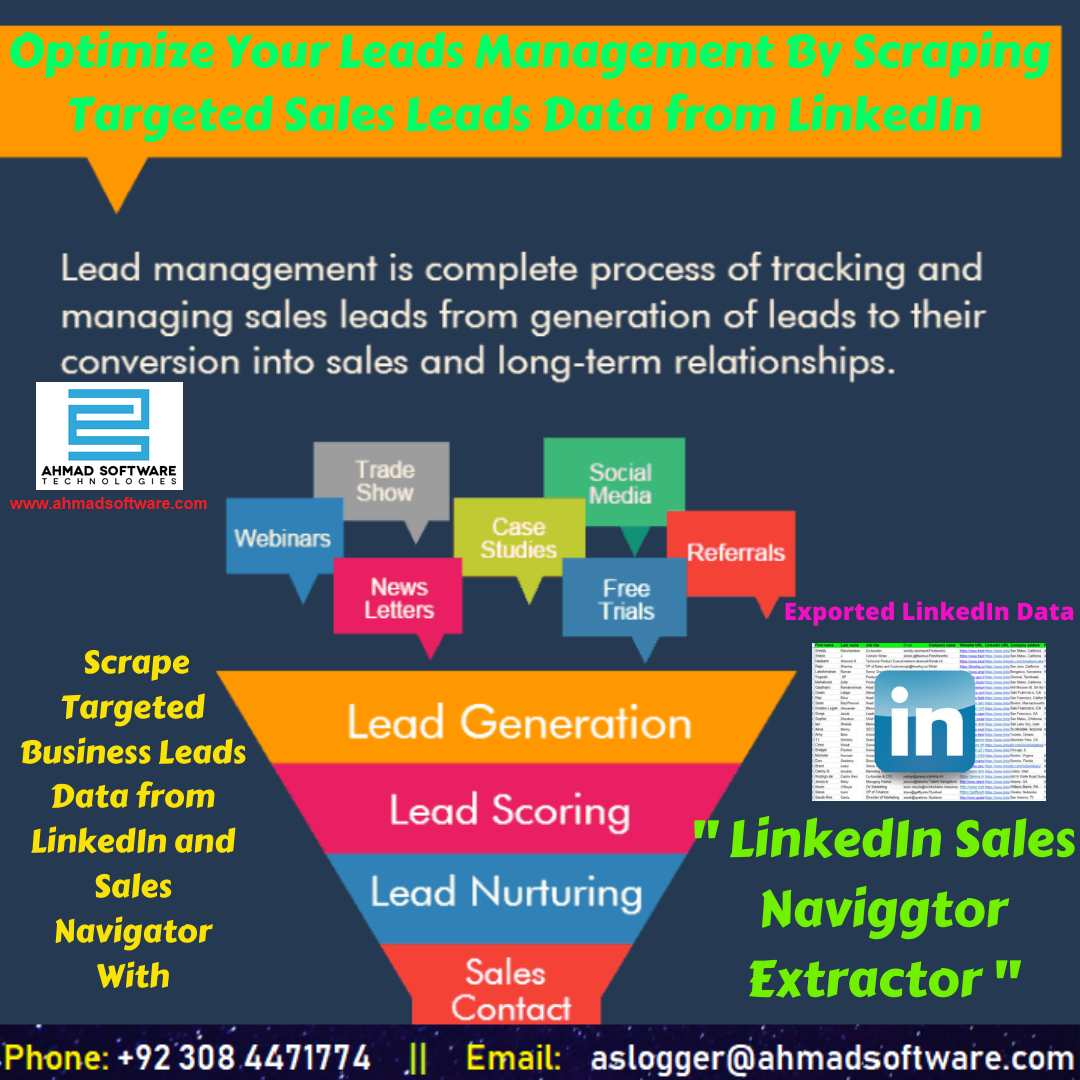 LinkedIn Scraper - Collect B2B Leads Data in Bulk from LinkedIn