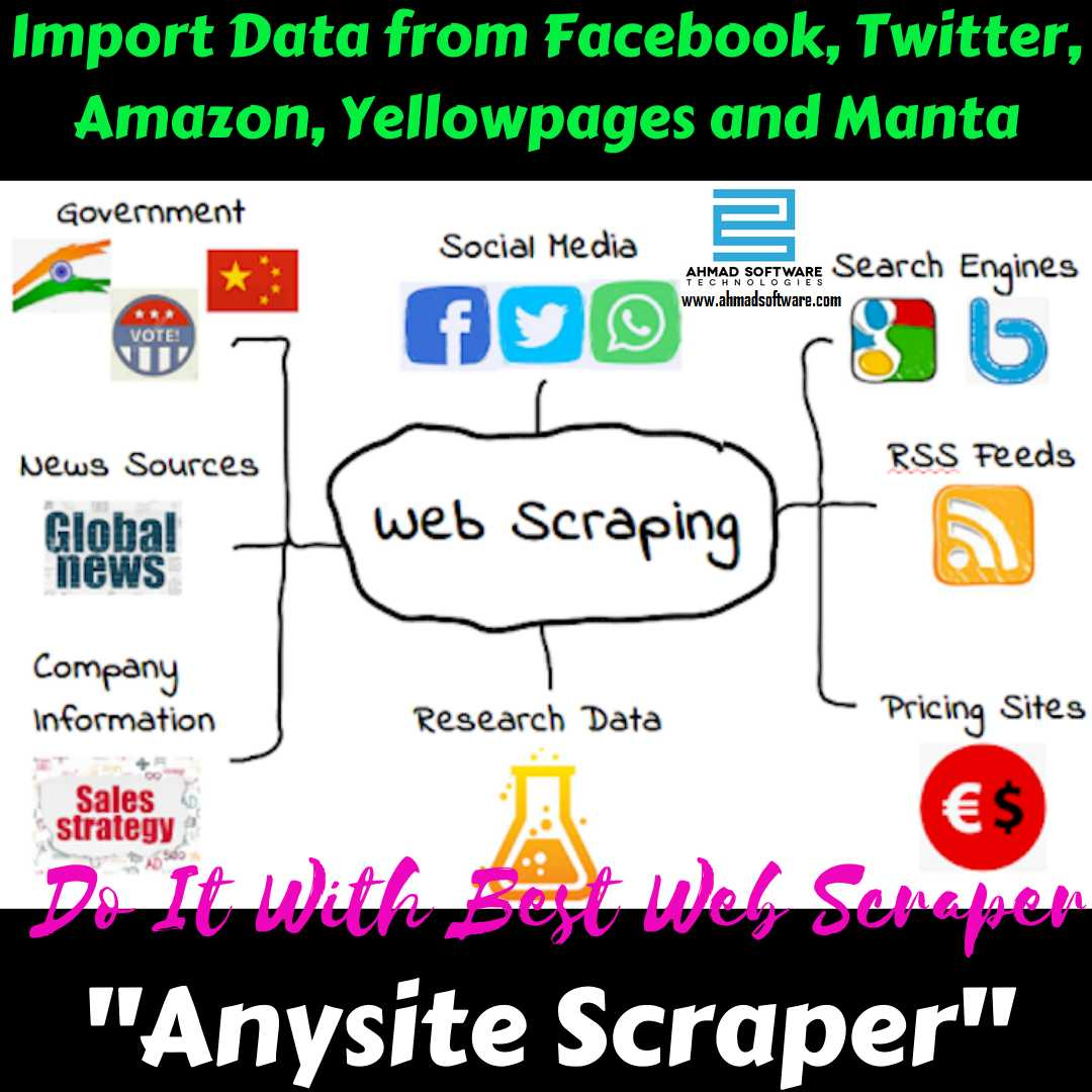 Anysite Scraper can scrape data from Facebook, Amazon, yellow pages