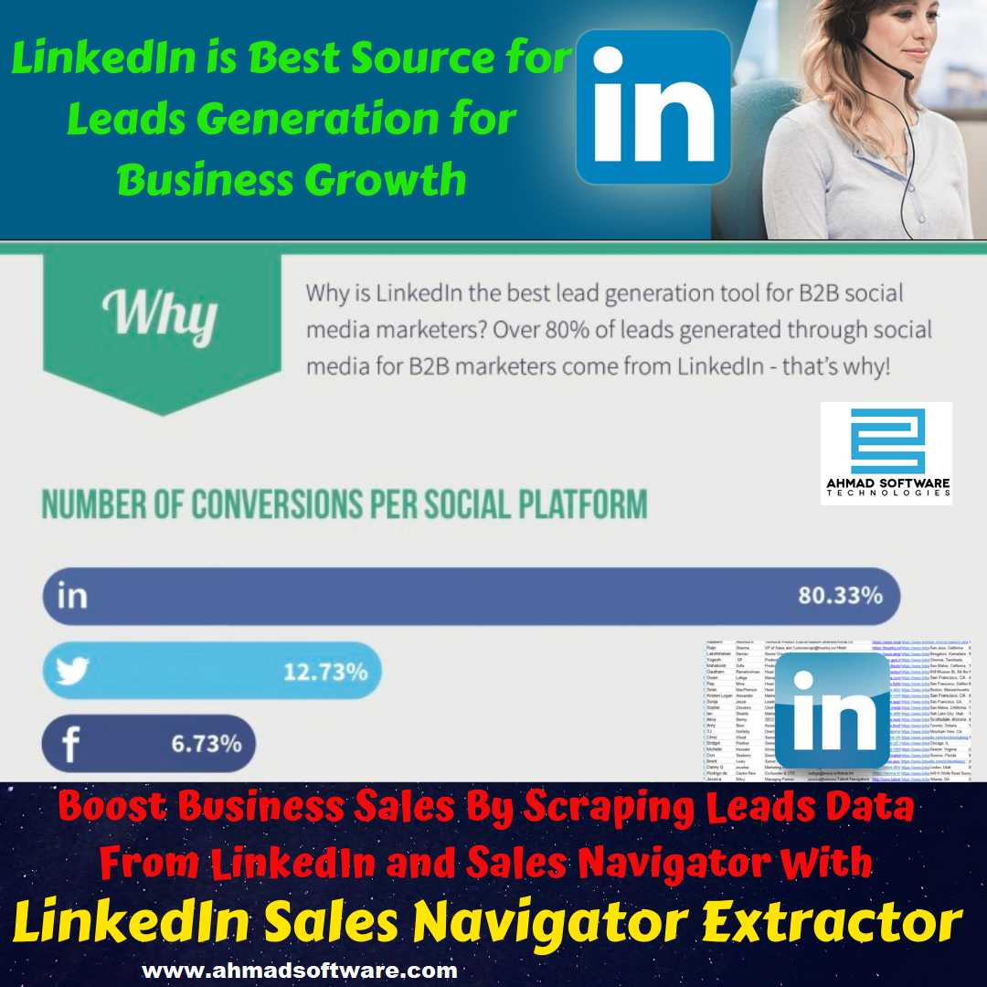 LinkedIn Scraper | LinkedIn Data Extractor Software Tool