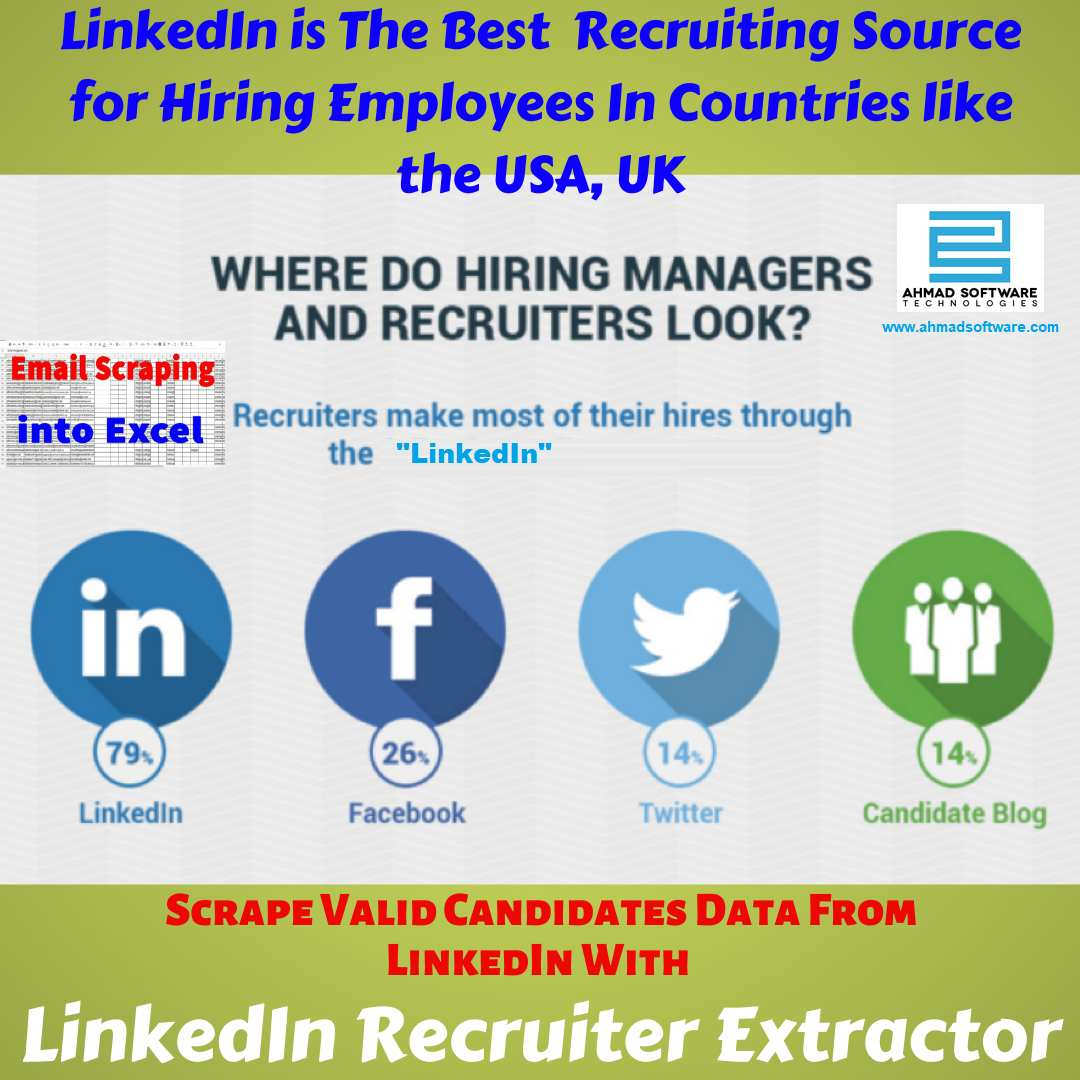LinkedIn Scraper - LinkedIn Recruiter worth the cost of recruiting