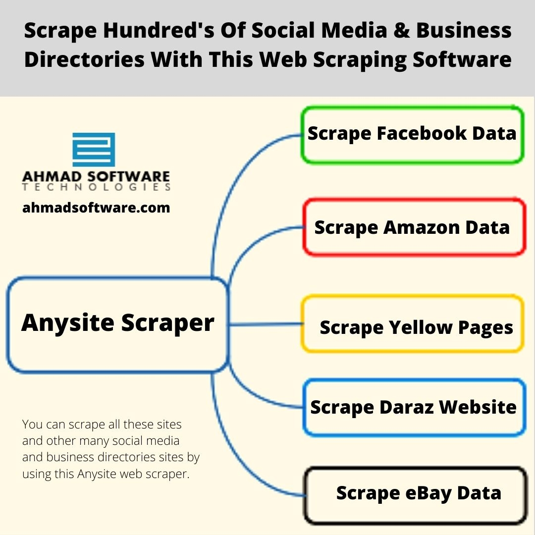 Scrape Facebook Data Without Any Coding